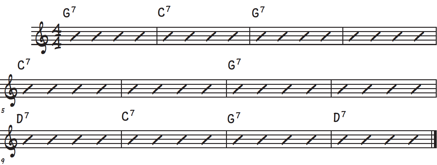 12 bar blues form and chords for the blues shuffle for advanced piano