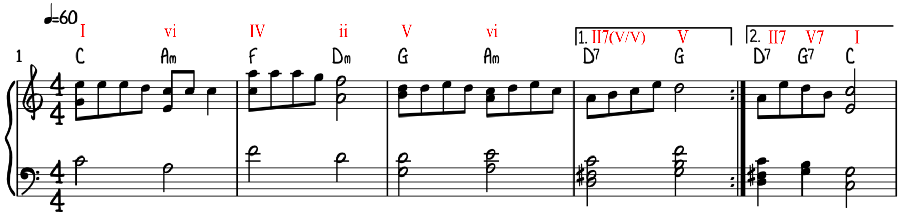 Basic Melody and chords for pop piano with roman numeral analysis based on the key of C