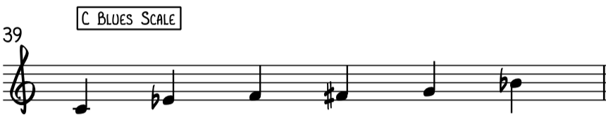 C blues scale to use for embellishing riffs and soloing