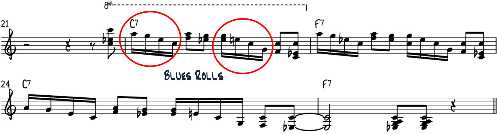 Intermediate funky blues piano riff 2 uses harmonized notes and blues rolls