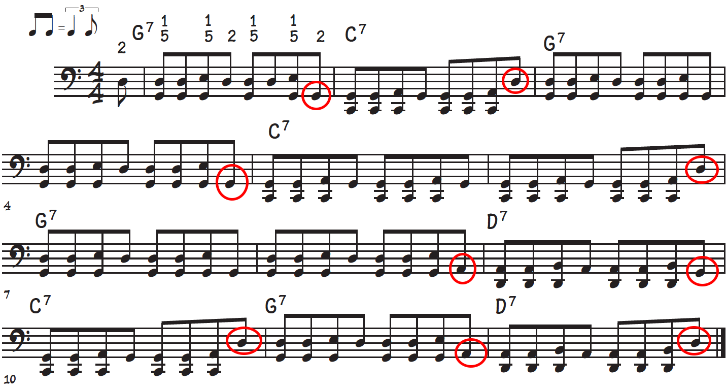 Left hand blues shuffle for piano uses anticipations to transition from chord to chord and usually take the form of a pickup of the 5th of the chord coming up next