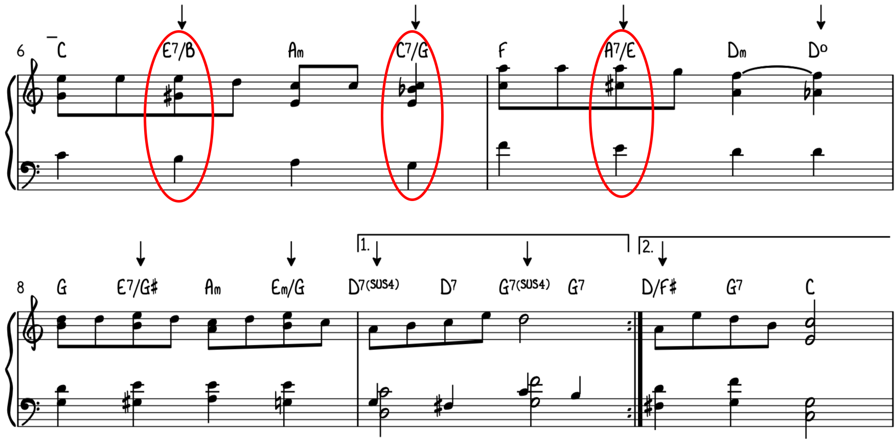 Melody and chords now with pop piano passing chords, the first type being secondary dominants in second inversion (circled above)