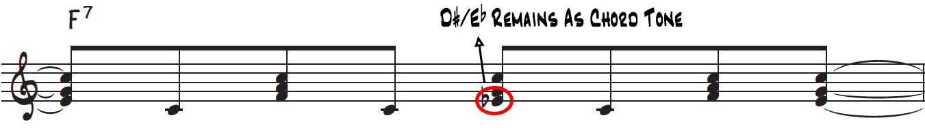 On F7, the D# or Eb remains where it is as a chord tone instead of acting as a blue note and resolving upward as on C7