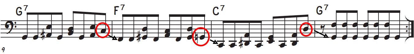 Pickup note for the rock and roll bassline for piano transitioning between the last 4 bars of the 12 bar blues