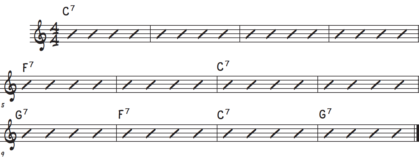 The rock and roll piano chords and structure often follows the 12 bar blues form
