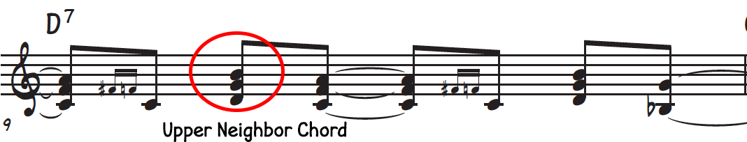 Upper neighbor of to the D dominant 7th chord harmonized with the same 2nd inversion triad shape for blues piano