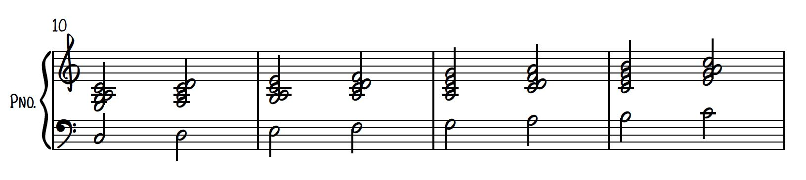 C Major scale with block chords