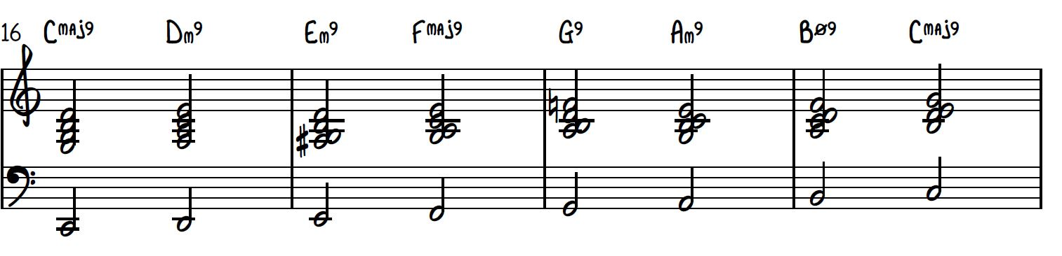 Diatonic 9th chords with inversion