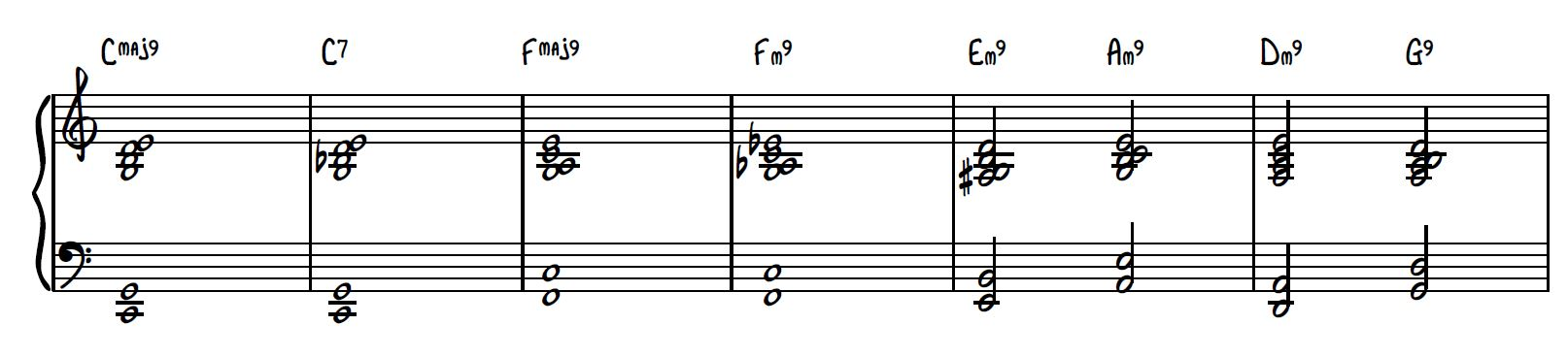 """Misty"" chords with 9ths"