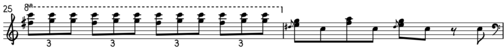 Examples of blues licks for piano in C