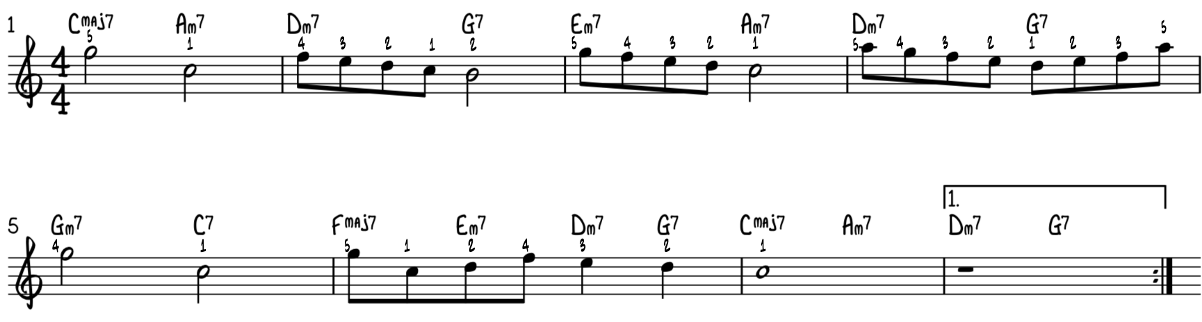 Jazz ballad melody and chords lead sheet with fingering