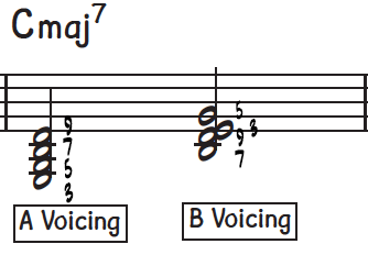 Rootless A and B voicings for jazz piano on a C major 7th chord using the 7th instead of the 6th