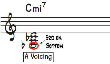 Rootless A voicing contains the 3rd on the bottom as shown on a C minor 7th chord for jazz piano