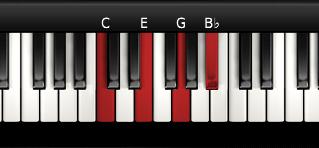 C7 notes