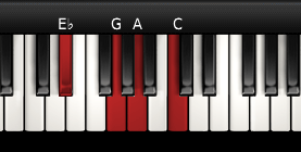 F7 right hand chord with 9