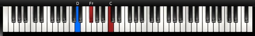 D7 Chord Shell