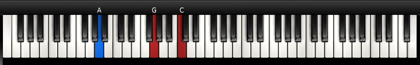 Jazz piano shell voicing on keyboard