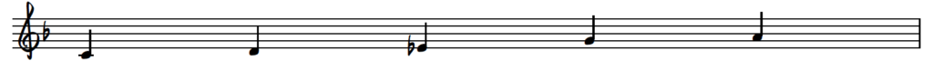 Mistakes Blues Pianists Make C Pentatonic b3