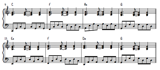 Typical approach to pop piano chord progression