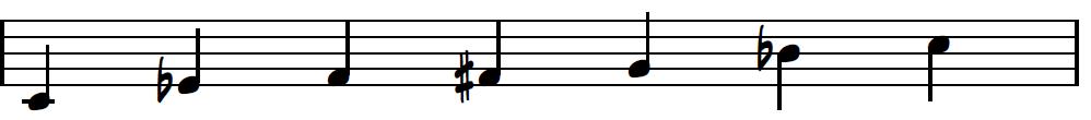 Blues Piano Exercises: C Blues Scale