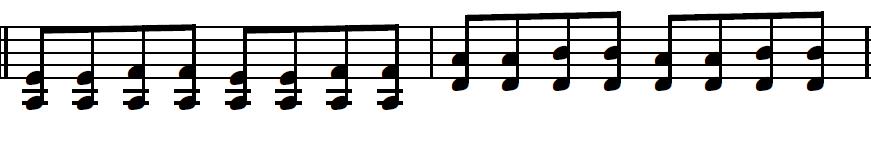 Blues Shuffle Bass Pattern