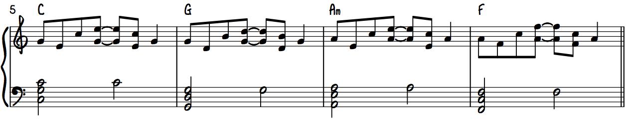 Elton John Style 1-5-6-4 Piano Chord Progression