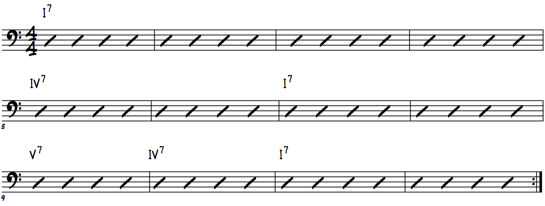 Standard 12-bar blues with Roman numeral chord functions