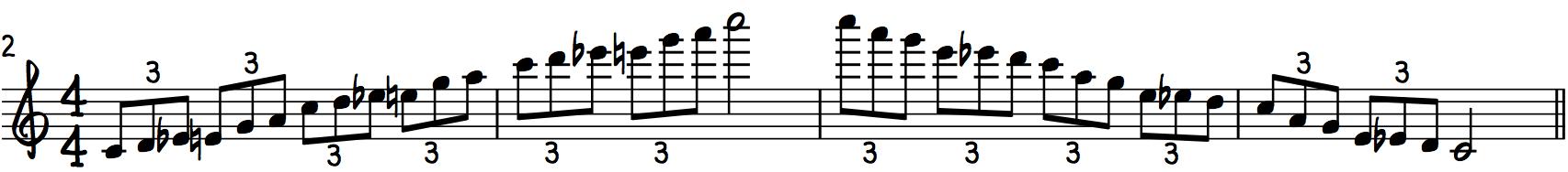 C Gospel Scale Exercise in 3 octaves beginner jazz piano scale