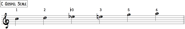 C Gospel Scale beginner jazz piano scale