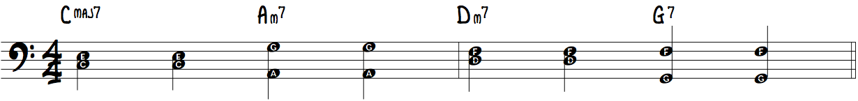 C Major left hand chord shells 1 6 2 5 progression