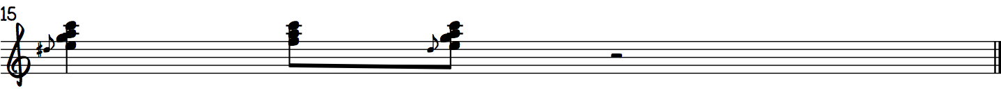 Gospel Chords using the Gospel Scale