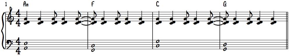 Piano Hand Coordination Exercises #1-Blocked Beginner Intermediate