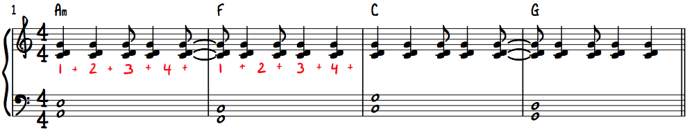Rhtymic Counting Example Piano Hand Coordination