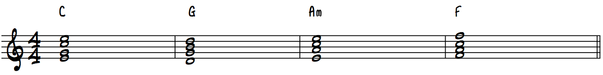 STEP 1 Block Chords in Right Hand