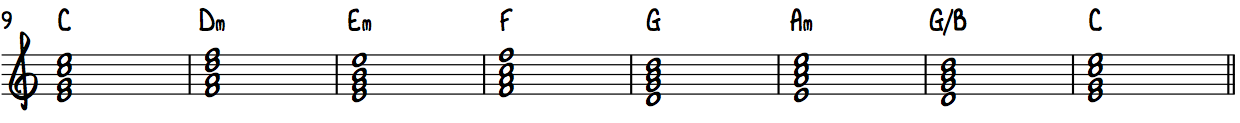 Block chords for every chord in C Major