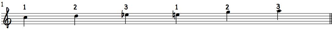 The C Gospel Scale beginner jazz piano scale