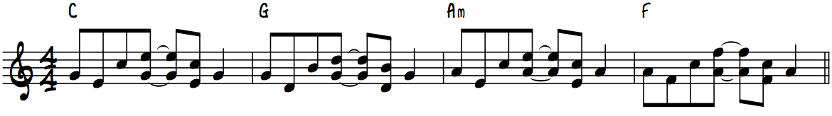 "The ""Elton"" pattern applied to a 1-5-6-4 chord progression"