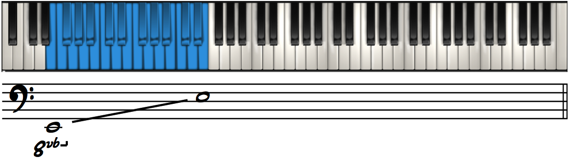 Optimal range for walking bass lines on piano