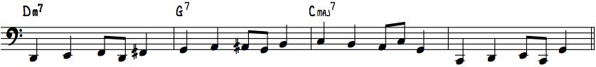 Walking steps bass line in C Major with swing