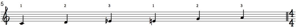 C major blues scale (gospel scale) with fingering