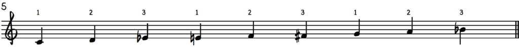 C Mixo-Blues Scale for Piano with Fingering