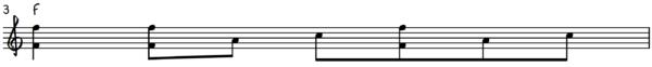 F Major Forward Rag Roll Ragtime Piano