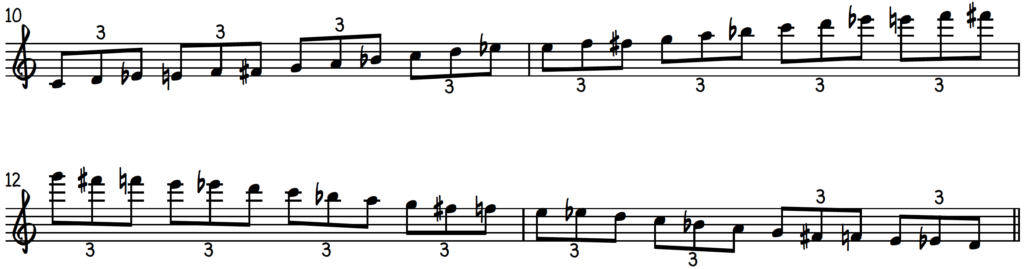 Jazz Piano Improv Exercise 2 - Triplet C Mixo-Blues Scale