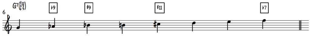 G Dominant Diminished Scale on piano for jazz improv on dominant 7 chords