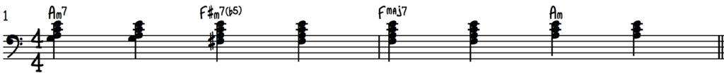 Minor Blues Walkdown Progression in the key of A minor on piano