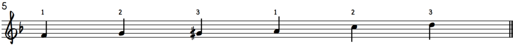 F Major Blues Scale (Gospel Scale) on the piano with fingering