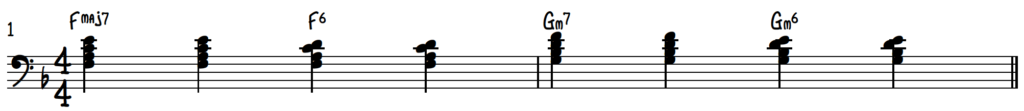 Turnaround Progression in F for jazz piano using inversions