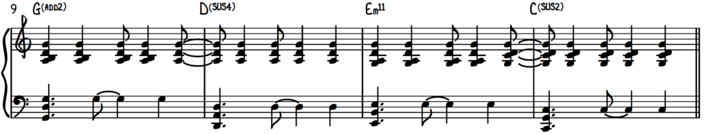 1-5-6-4 Contemporary Praise and Worship chord progression using extensions, clusters, and a 2-measure groove pattern