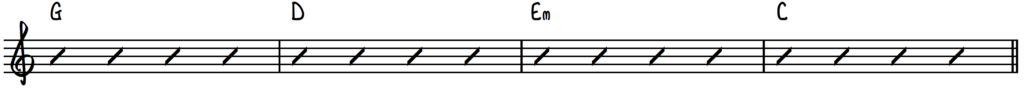 1-5-6-4 Contemporary Praise and worship chord chart : chord progression