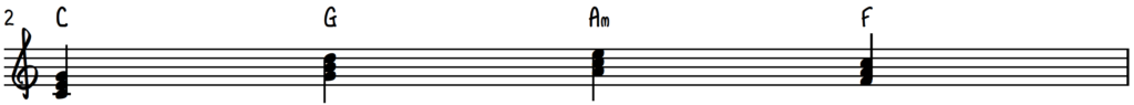 1-5-6-4 chord progression in the key of C on piano using root position chords